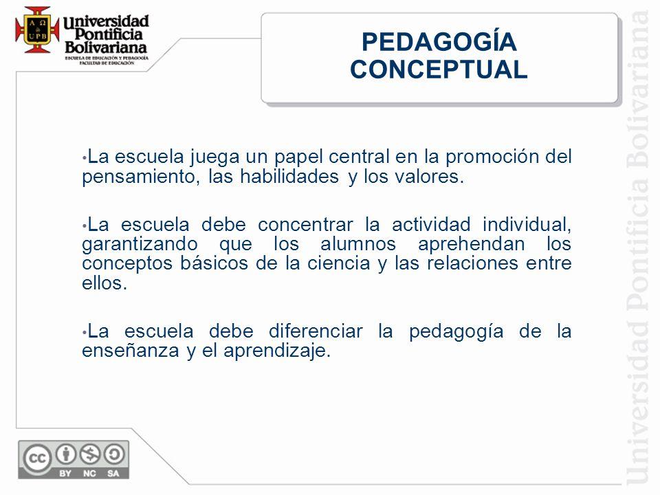 PEDAGOGÍA CONCEPTUAL La escuela juega un papel central en la promoción del pensamiento, las habilidades y los valores.