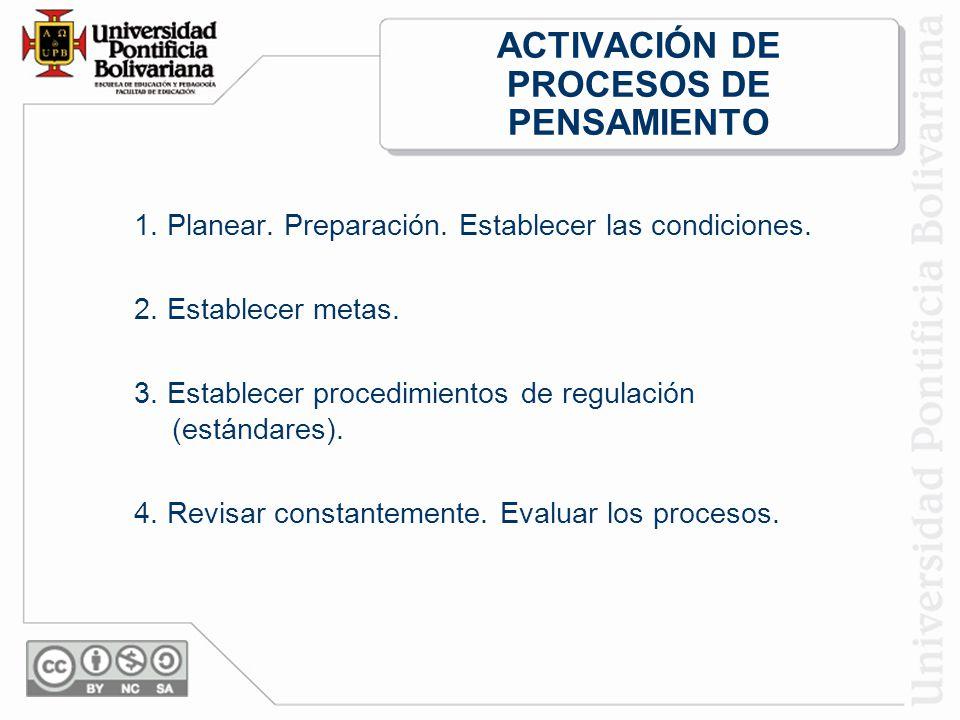 ACTIVACIÓN DE PROCESOS DE PENSAMIENTO