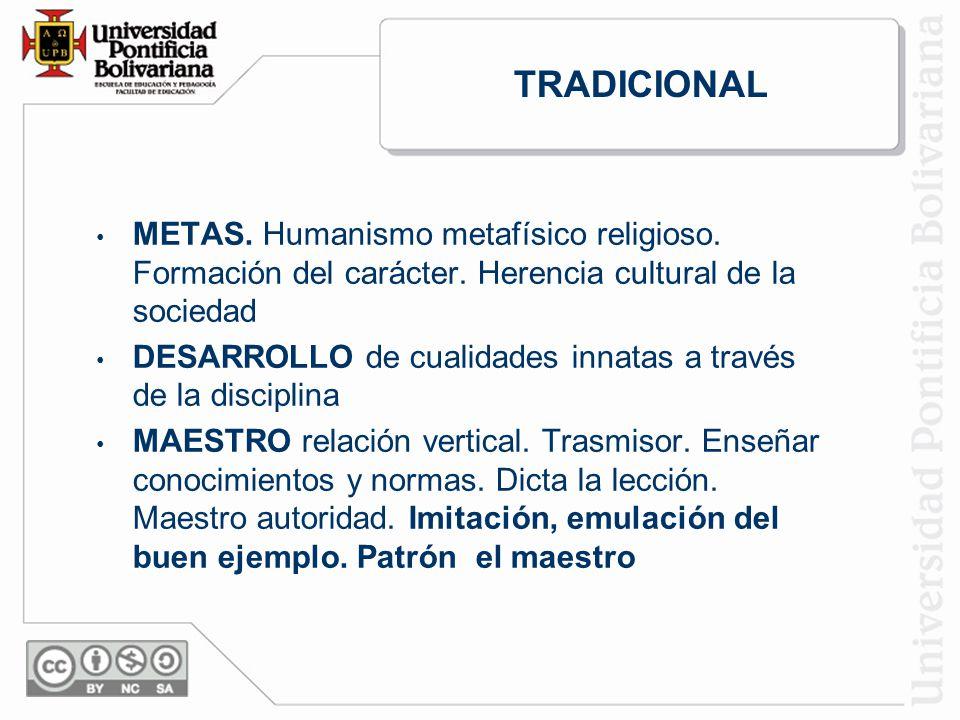 TRADICIONAL METAS. Humanismo metafísico religioso. Formación del carácter. Herencia cultural de la sociedad.