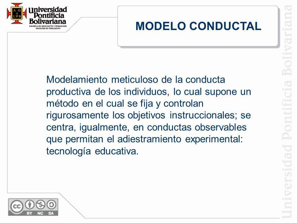 MODELO CONDUCTAL