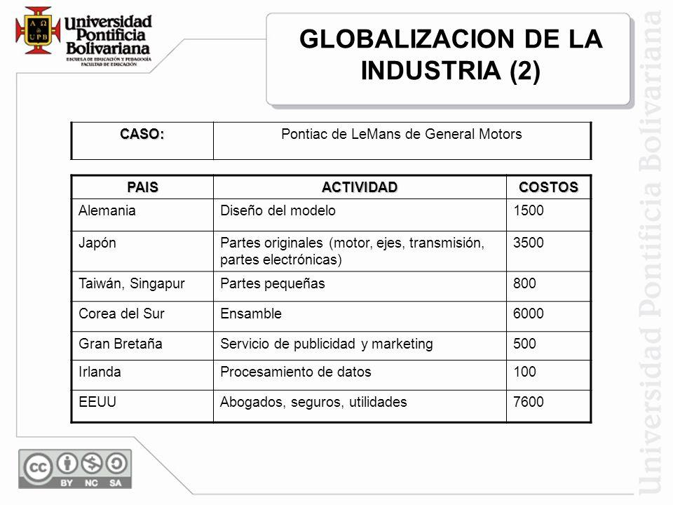 GLOBALIZACION DE LA INDUSTRIA (2)