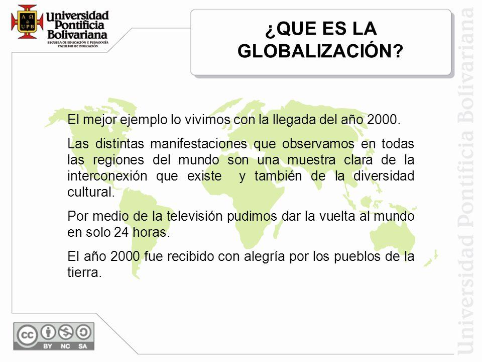 ¿QUE ES LA GLOBALIZACIÓN