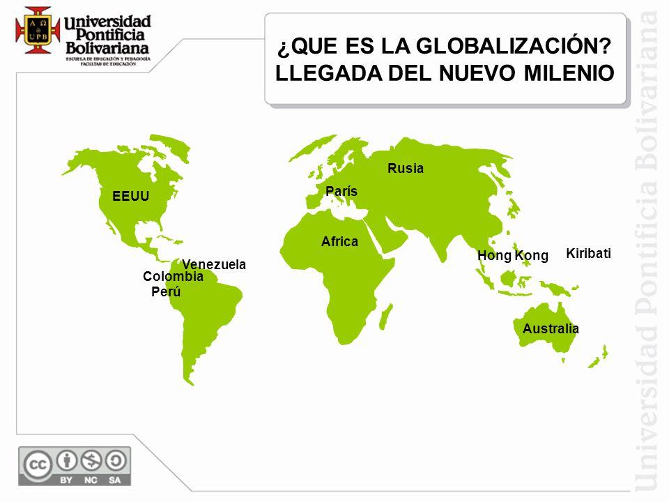 ¿QUE ES LA GLOBALIZACIÓN LLEGADA DEL NUEVO MILENIO