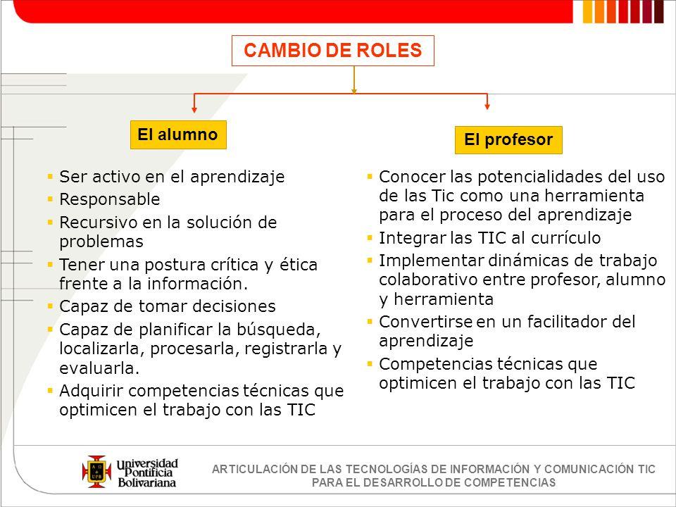 CAMBIO DE ROLES El alumno El profesor Ser activo en el aprendizaje