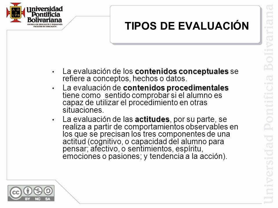TIPOS DE EVALUACIÓN La evaluación de los contenidos conceptuales se refiere a conceptos, hechos o datos.