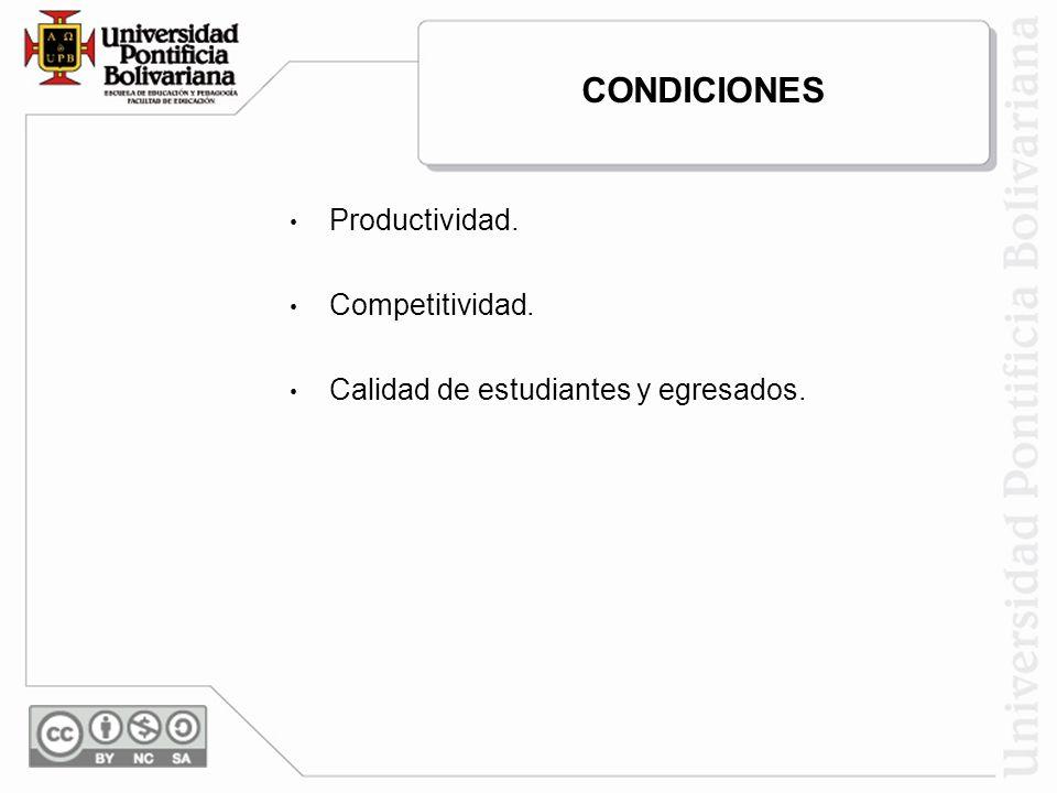 CONDICIONES Productividad. Competitividad.
