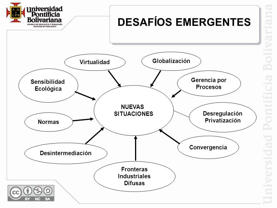 DESAFÍOS EMERGENTES NUEVAS SITUACIONES Desregulación Privatización