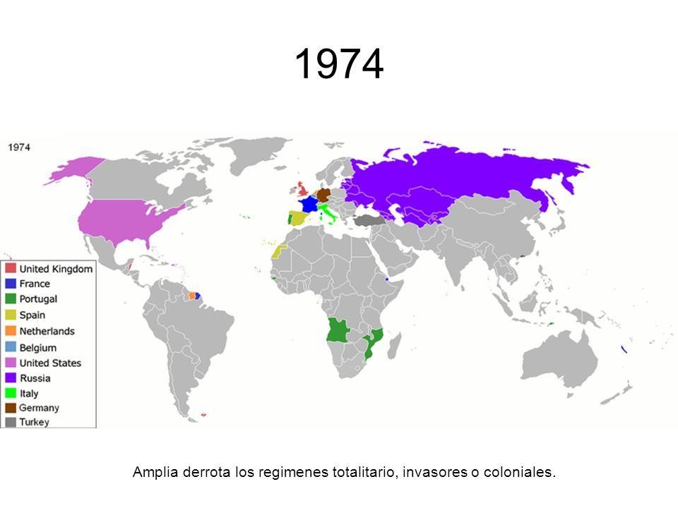 Amplia derrota los regimenes totalitario, invasores o coloniales.