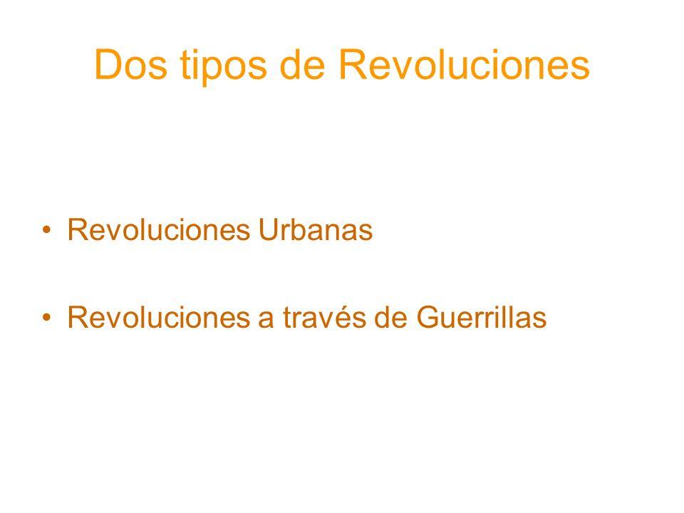Dos tipos de Revoluciones