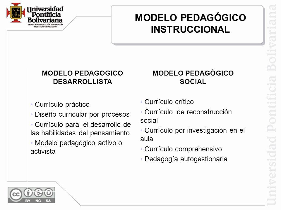 MODELO PEDAGÓGICO INSTRUCCIONAL