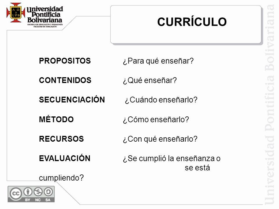 CURRÍCULO PROPOSITOS ¿Para qué enseñar CONTENIDOS ¿Qué enseñar