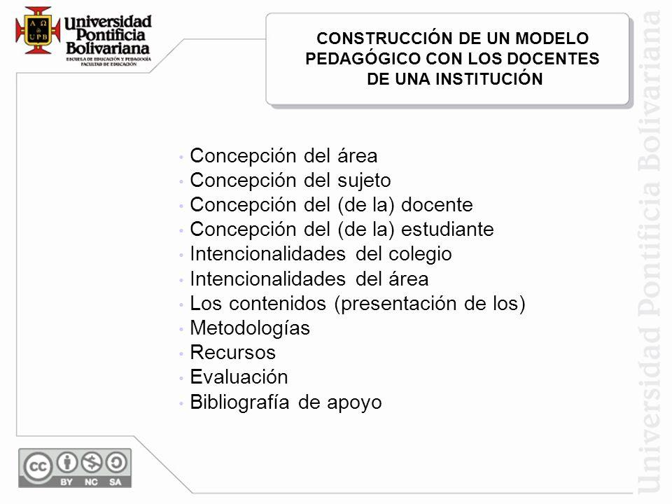 CONSTRUCCIÓN DE UN MODELO PEDAGÓGICO CON LOS DOCENTES