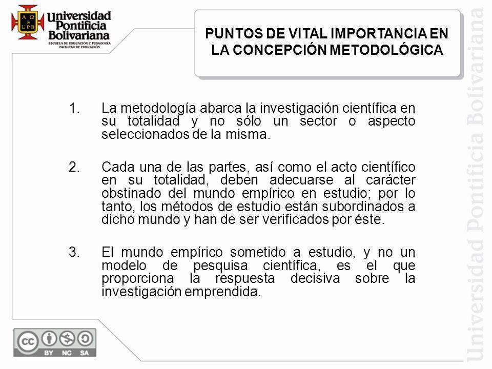 PUNTOS DE VITAL IMPORTANCIA EN LA CONCEPCIÓN METODOLÓGICA