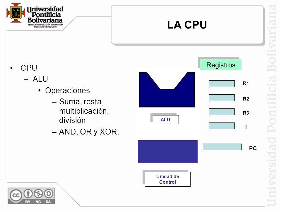 LA CPU CPU ALU Operaciones Suma, resta, multiplicación, división