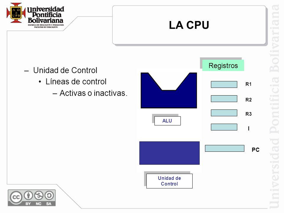 LA CPU Unidad de Control Líneas de control Activas o inactivas.