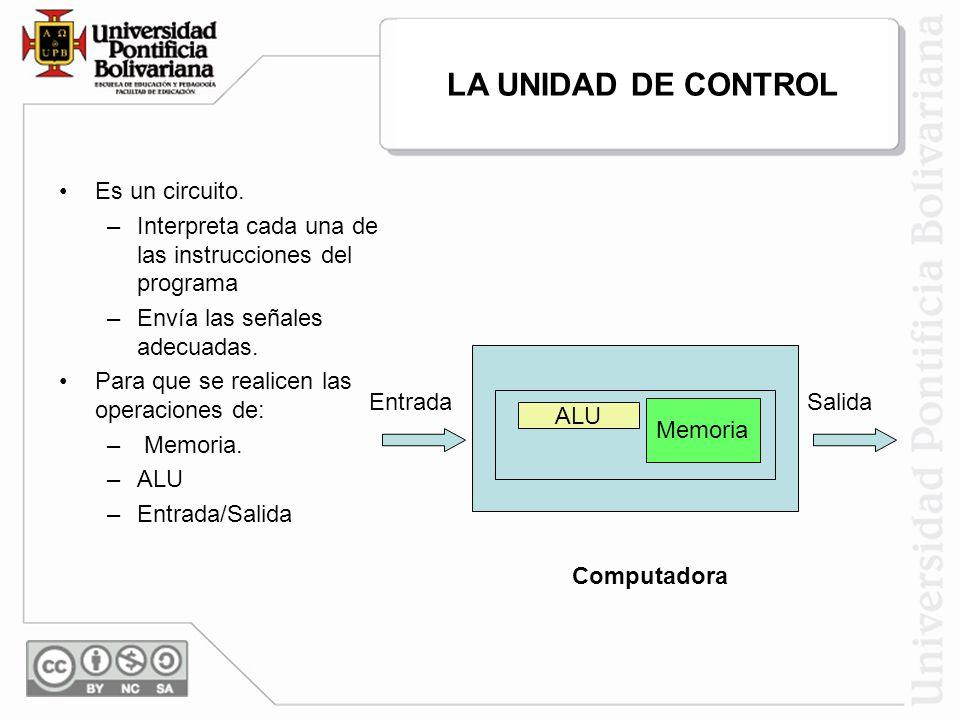 LA UNIDAD DE CONTROL U. Control Es un circuito.