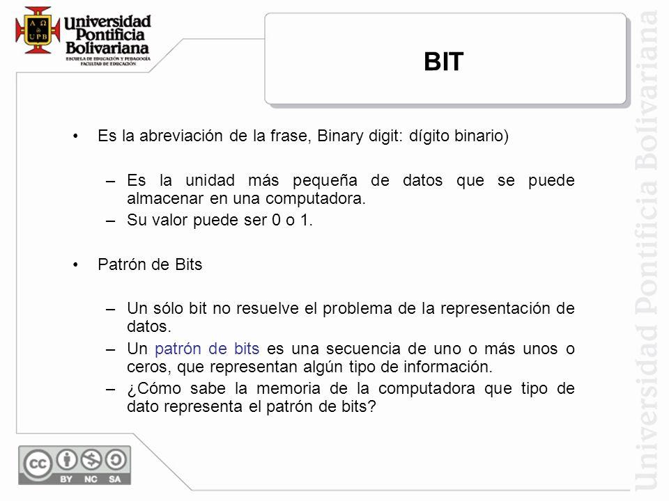 BIT Es la abreviación de la frase, Binary digit: dígito binario)