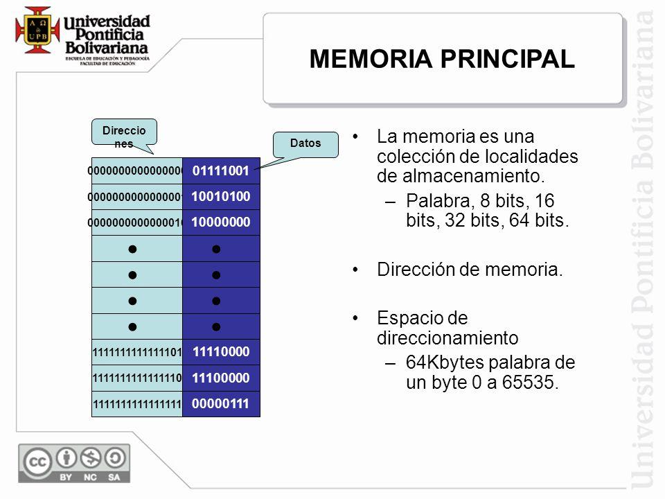 MEMORIA PRINCIPAL 0000000000000000. 01111001. 0000000000000001. 10010100. 0000000000000010. 10000000.