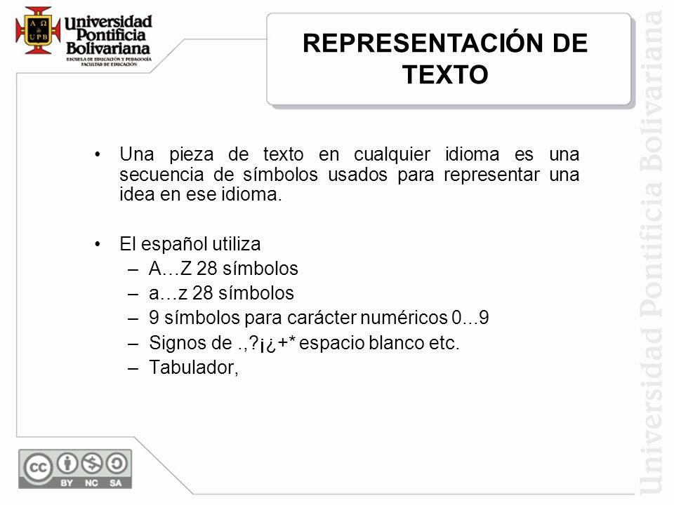 REPRESENTACIÓN DE TEXTO