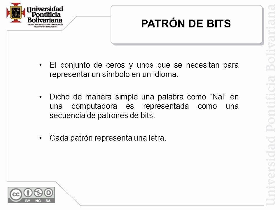 PATRÓN DE BITS El conjunto de ceros y unos que se necesitan para representar un símbolo en un idioma.