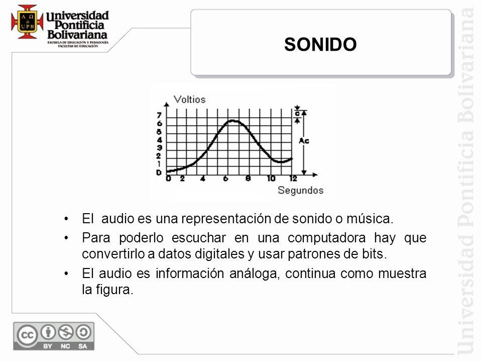 SONIDO El audio es una representación de sonido o música.