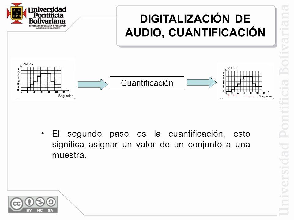 DIGITALIZACIÓN DE AUDIO, CUANTIFICACIÓN
