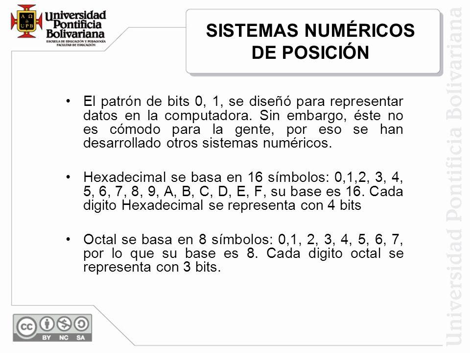 SISTEMAS NUMÉRICOS DE POSICIÓN