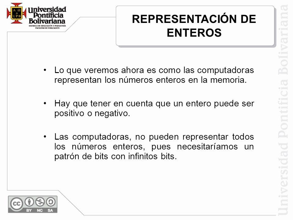 REPRESENTACIÓN DE ENTEROS