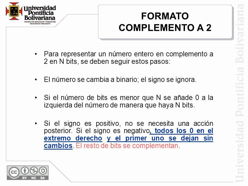 FORMATO COMPLEMENTO A 2 Para representar un número entero en complemento a 2 en N bits, se deben seguir estos pasos: