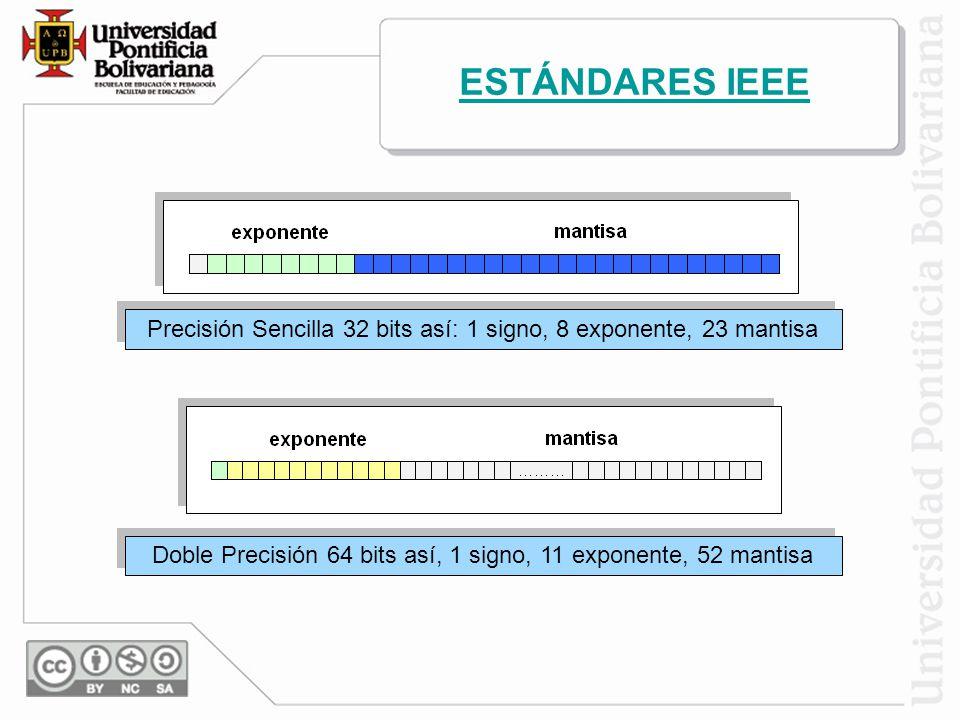 ESTÁNDARES IEEE Precisión Sencilla 32 bits así: 1 signo, 8 exponente, 23 mantisa.