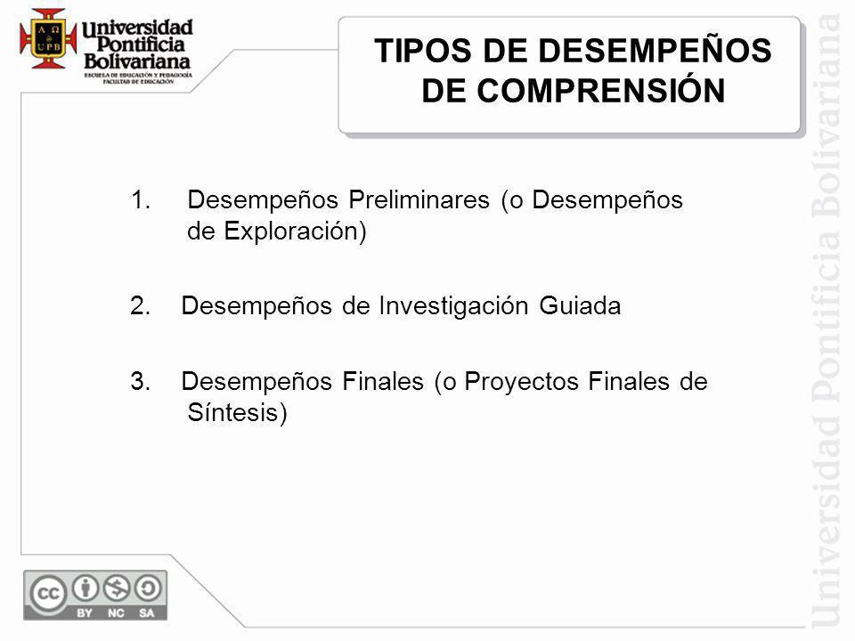 TIPOS DE DESEMPEÑOS DE COMPRENSIÓN