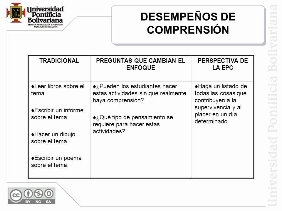 DESEMPEÑOS DE COMPRENSIÓN