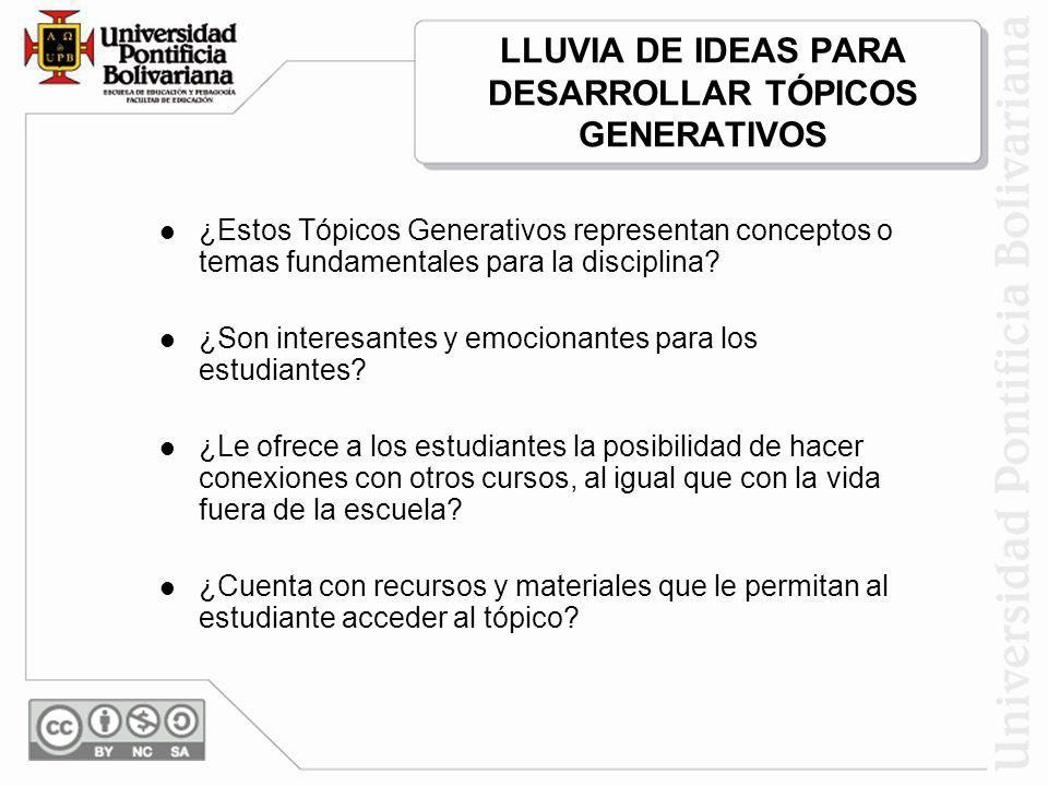 LLUVIA DE IDEAS PARA DESARROLLAR TÓPICOS GENERATIVOS