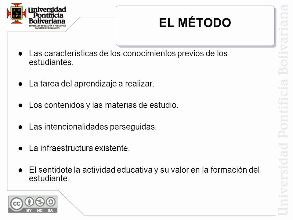 EL MÉTODO Las características de los conocimientos previos de los estudiantes. La tarea del aprendizaje a realizar.