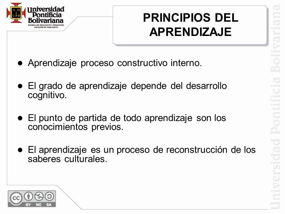 PRINCIPIOS DEL APRENDIZAJE