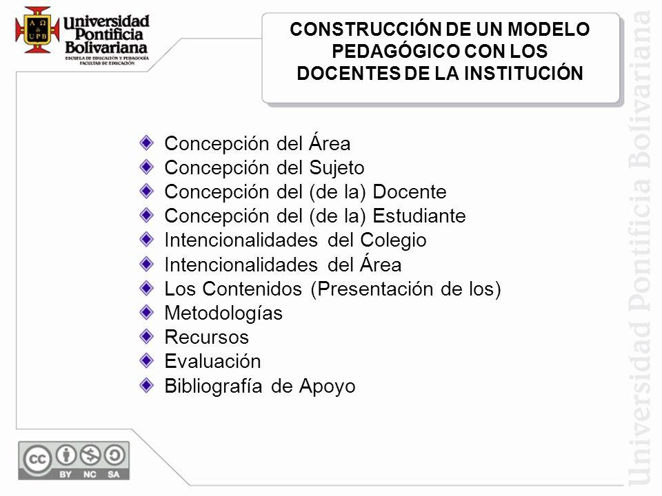 Concepción del (de la) Docente Concepción del (de la) Estudiante