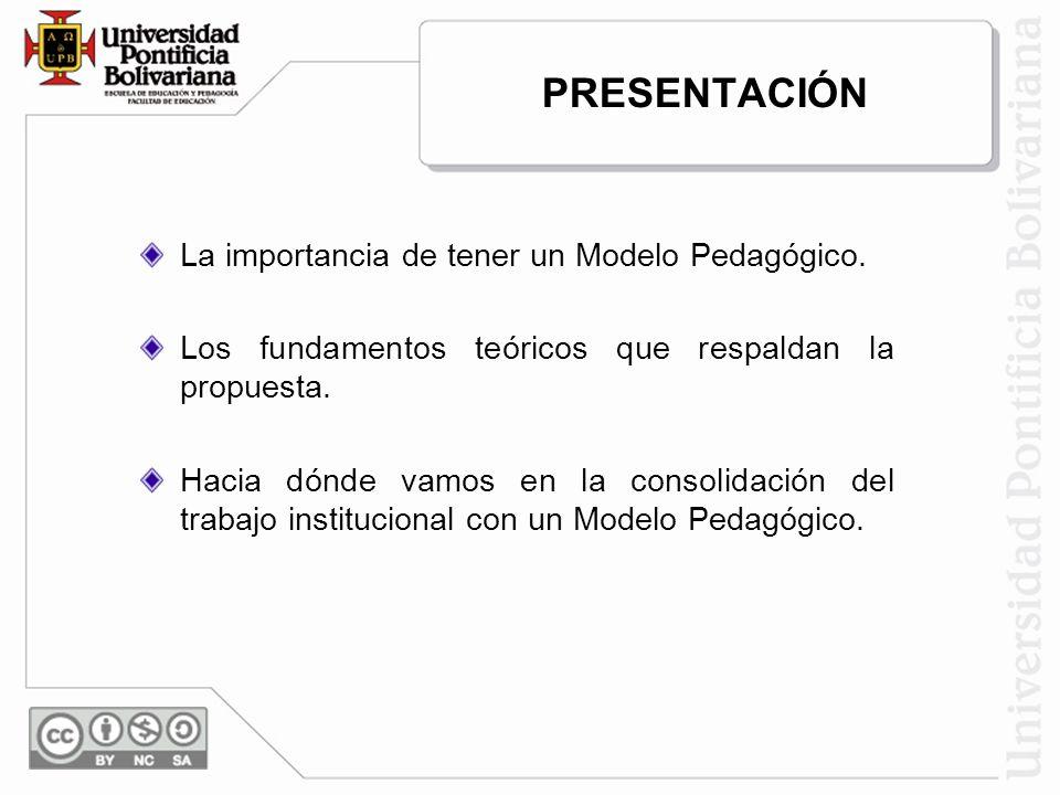 PRESENTACIÓN La importancia de tener un Modelo Pedagógico.