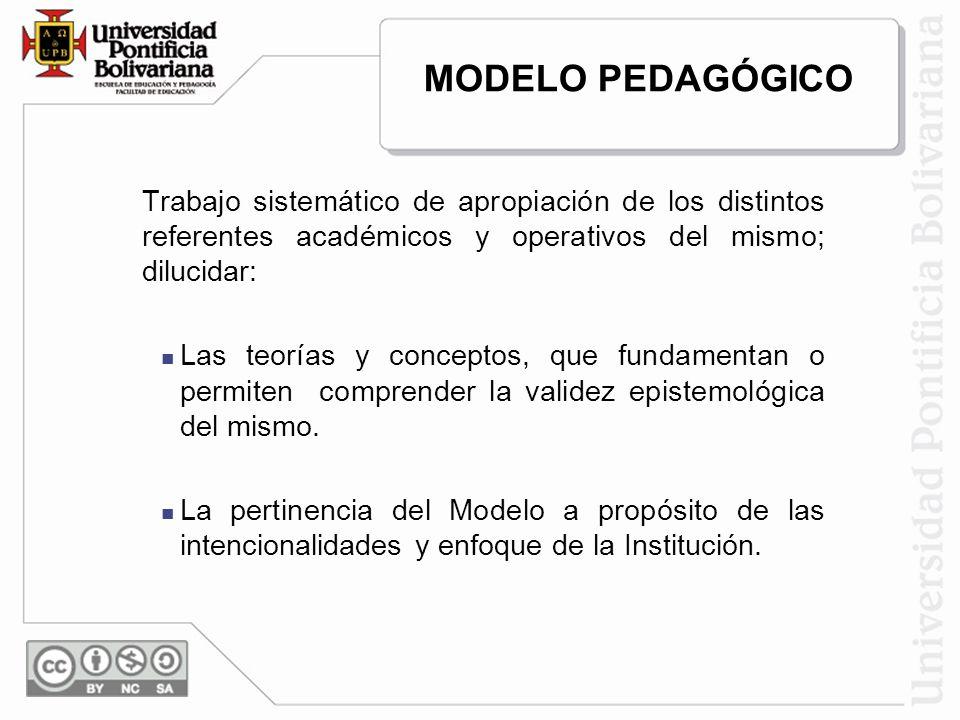 MODELO PEDAGÓGICO Trabajo sistemático de apropiación de los distintos referentes académicos y operativos del mismo; dilucidar: