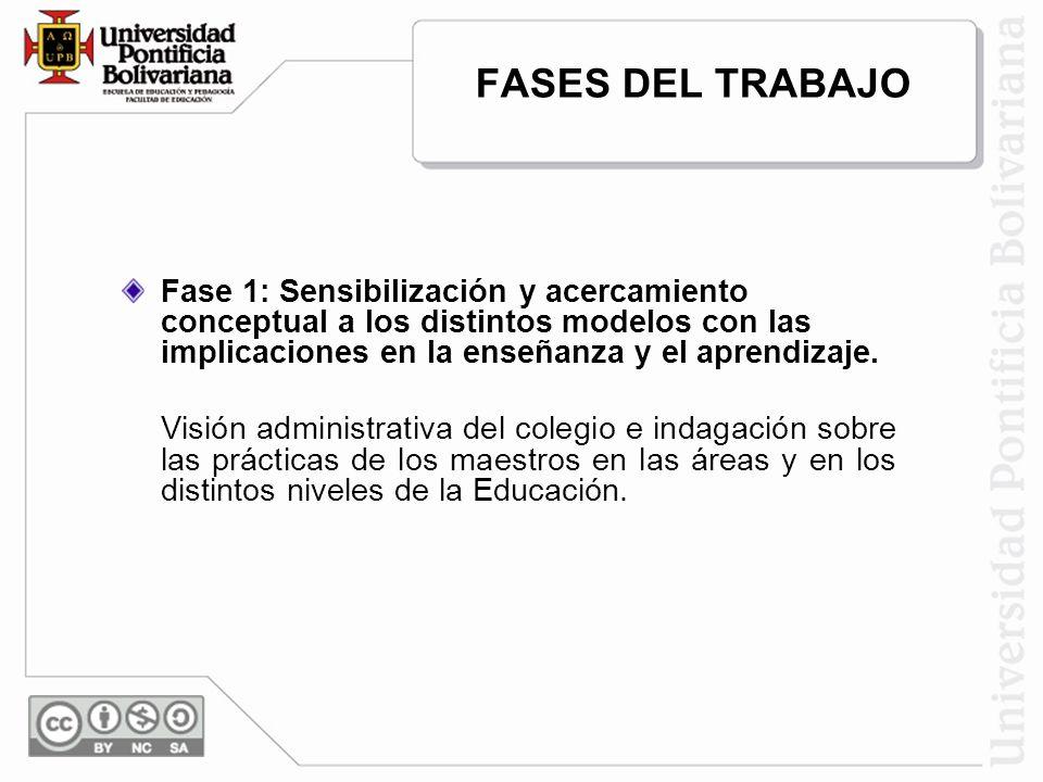 FASES DEL TRABAJO Fase 1: Sensibilización y acercamiento conceptual a los distintos modelos con las implicaciones en la enseñanza y el aprendizaje.