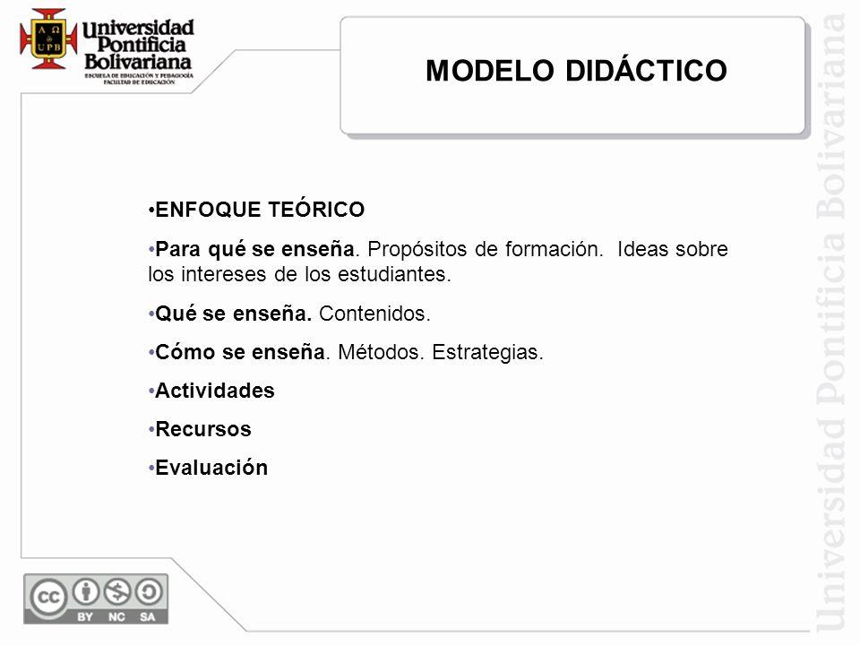 MODELO DIDÁCTICO ENFOQUE TEÓRICO