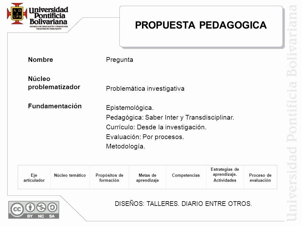 Propósitos de formación Estrategias de aprendizaje.