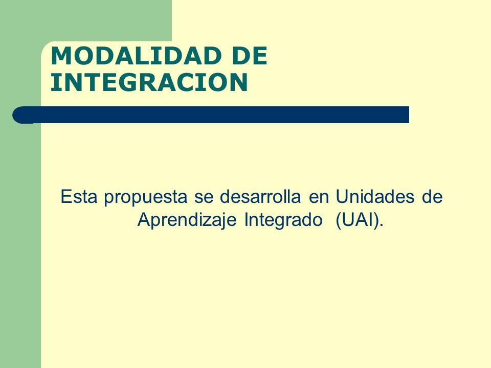 MODALIDAD DE INTEGRACION