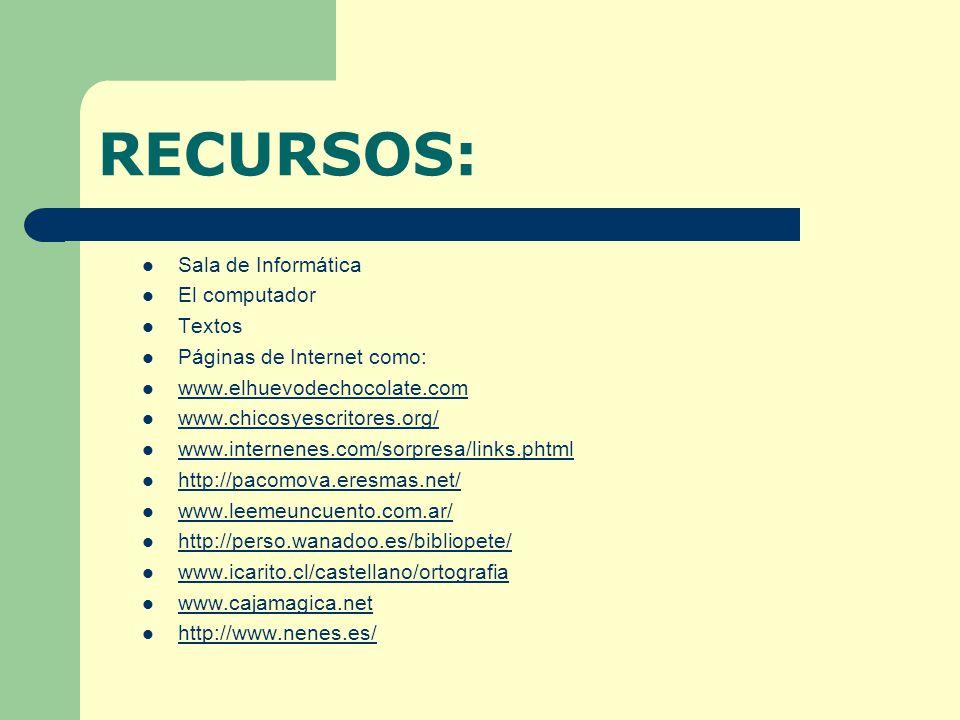 RECURSOS: Sala de Informática El computador Textos
