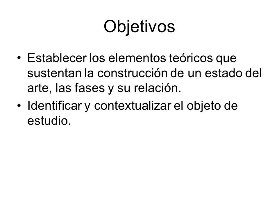 Objetivos Establecer los elementos teóricos que sustentan la construcción de un estado del arte, las fases y su relación.
