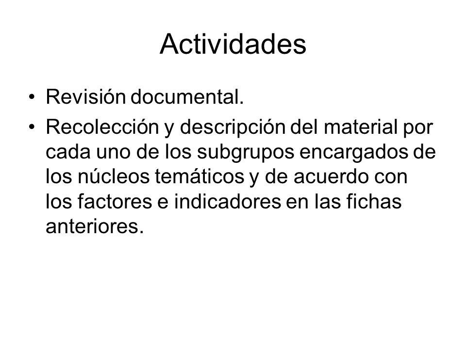 Actividades Revisión documental.