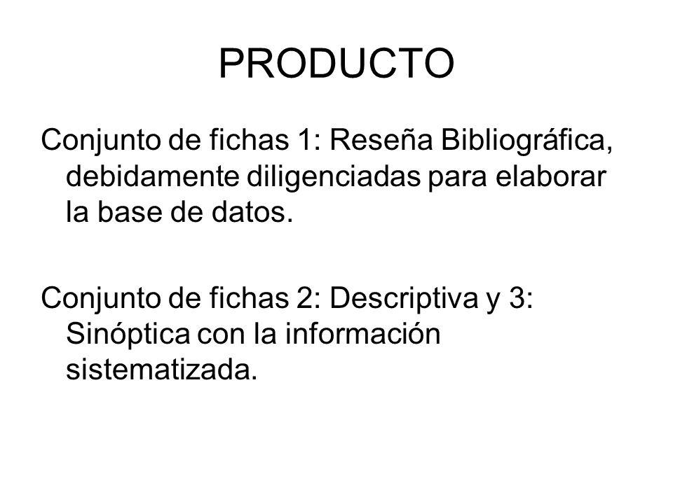 PRODUCTO Conjunto de fichas 1: Reseña Bibliográfica, debidamente diligenciadas para elaborar la base de datos.