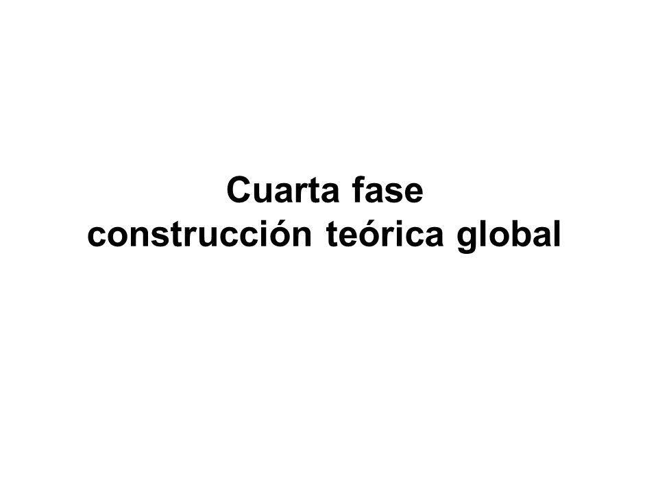 Cuarta fase construcción teórica global