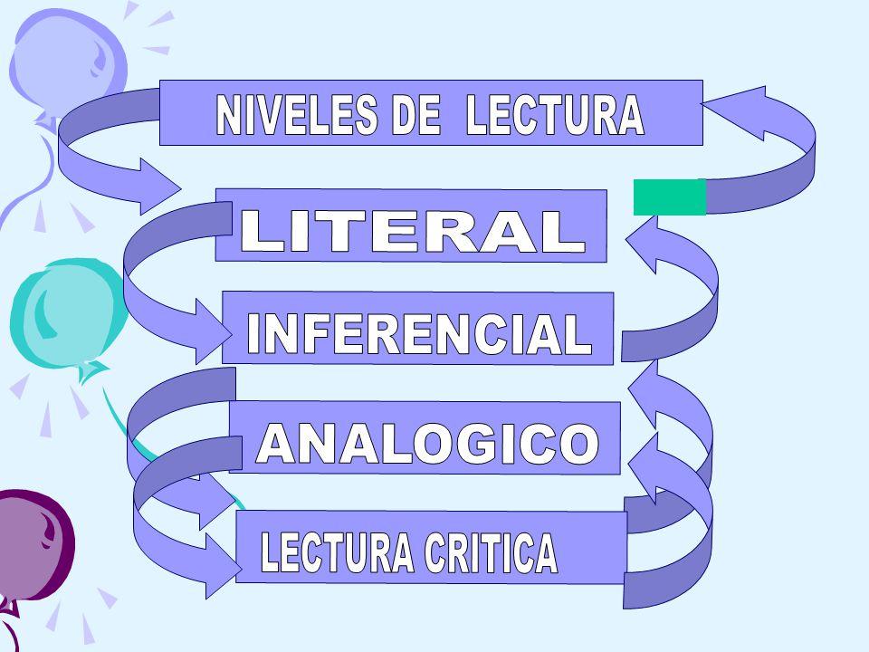 NIVELES DE LECTURA LITERAL INFERENCIAL ANALOGICO LECTURA CRITICA