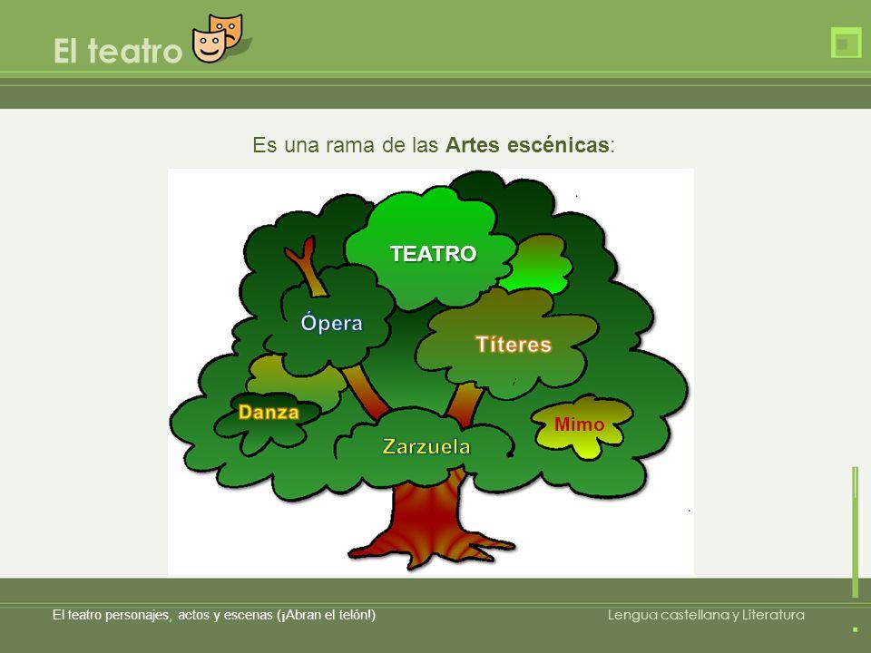 El teatro Es una rama de las Artes escénicas: TEATRO Ópera Títeres