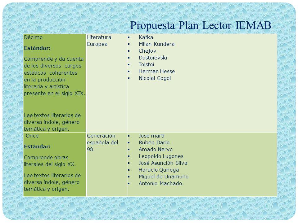 Propuesta Plan Lector IEMAB